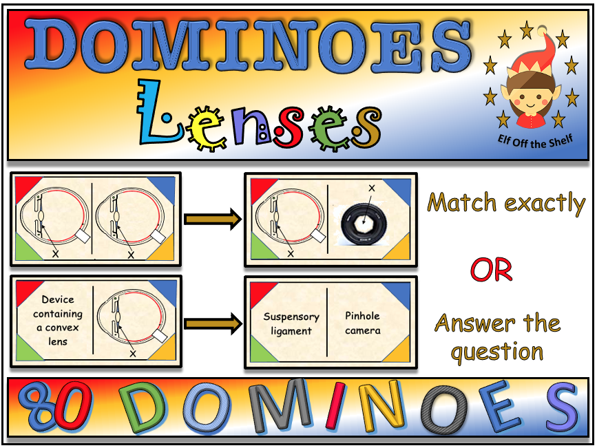 Light - Lenses, the Eye, Pinhole Camera and the Camera - Dominoes Game