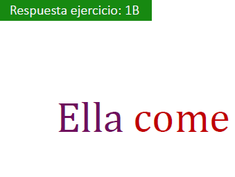 Spanish Grammar -The Present Tense Regular Verbs (ar) (er) (ir) with 20 Interactive exercises