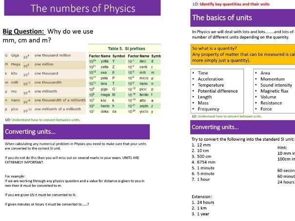 AQA GCSE Physics Topic 2 Electricity (Intro to units and standard form)