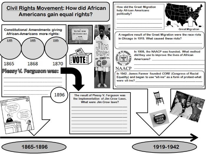 Civil Rights Timeline Graphic Organizer