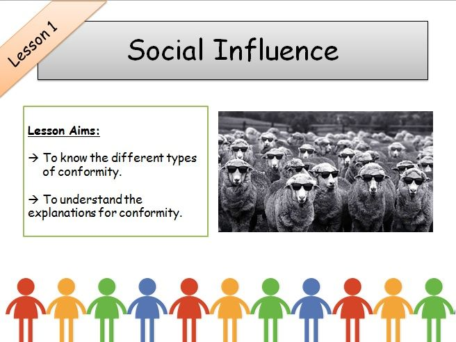 Social Influence - Types and explanations of conformity