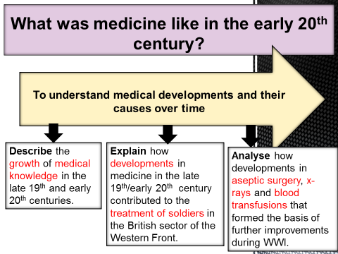 What was medicine like in the 20th century? (Background for the historic environment)