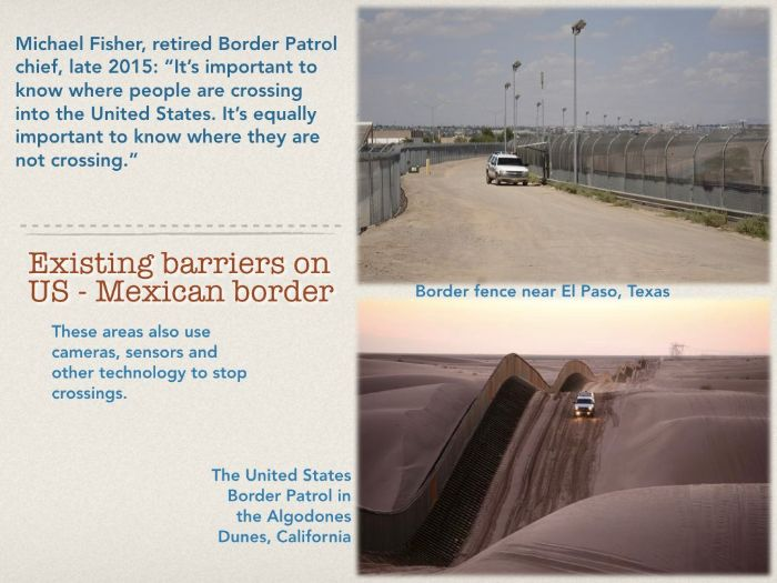 Borders Between Countries SHOW + TEST = 109 Slides + Caravan US Mexico Border