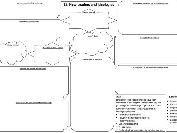 AQA Tsarist and Communist Russia A-Level Part 2 Revision Maps