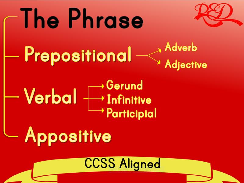Verbal Phrases, Prepositional Phrases...