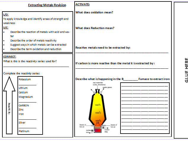 Aqa trilogy chemistry topic 4 chemical changes revision part 1 aqa trilogy chemistry topic 4 chemical changes revision part 1 extraction of metals by anneliese6441 teaching resources tes urtaz Images