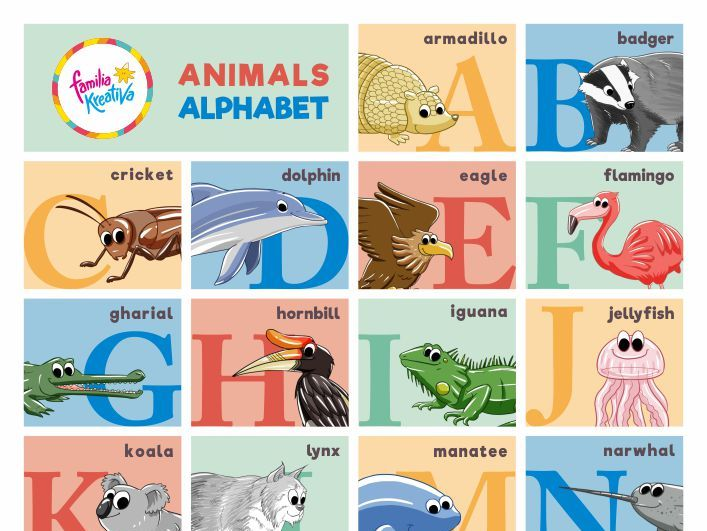 Animals Alphabet - Poster Printable