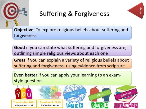 AQA: Religion, Crime and Punishment: Suffering and Forgiveness - Whole Lesson
