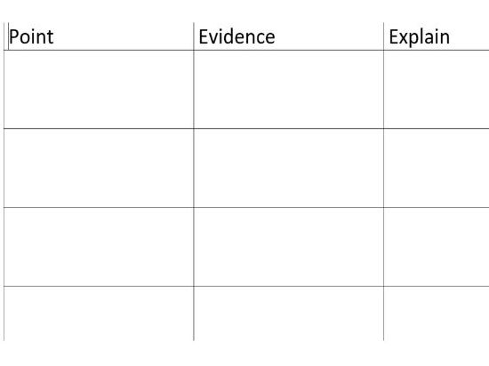 P.E.E. tables for essay planning