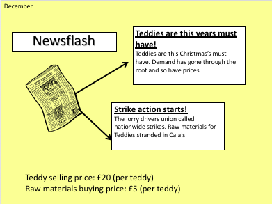 GCSE Business Studies - Trading Game