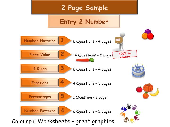 Functional Skills Workbook - Number E2 - 2 page Sample
