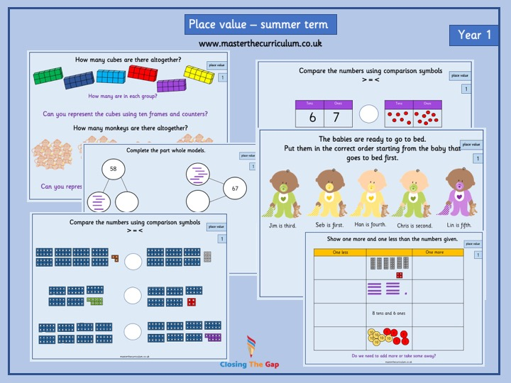 Year 1- Place Value - numbers to 100 summer term teaching slides White Rose Style