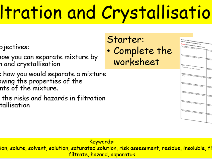 CC2b Filtration and Cystallisation