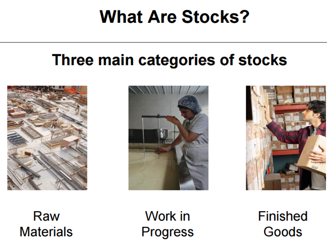 Introduction to Stock Control