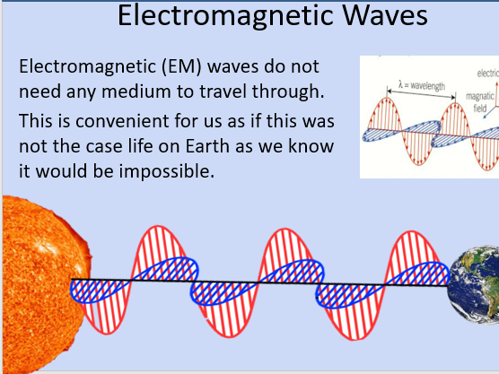 OCR AS Physics A: Electromagnetic Waves