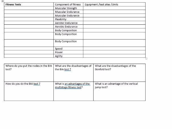 Gcse combined science chemistry periodic table multiple choice btec sport unit 1 revision matrix urtaz Choice Image