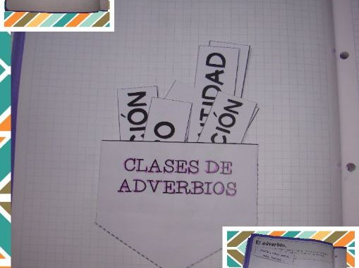 INTERACTIVE NOTEBOOK. ADVERBIOS EN ESPAÑOL / Adverb in Spanish