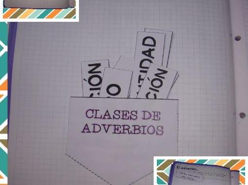 INTERACTIVE NOTEBOOK. ADVERBIOS EN ESPAÑOL / Adverb in Spanish