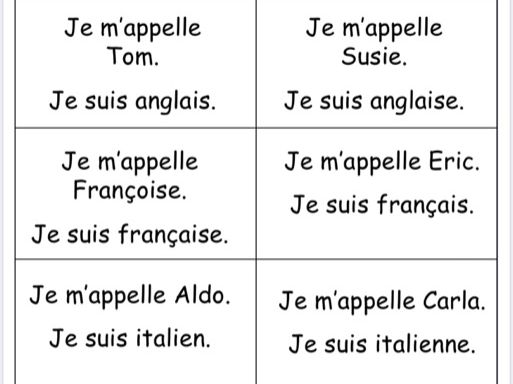 Y7 French Countries + Nationalities Game