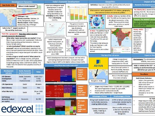 GCSE geography revision resources | Tes