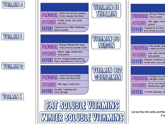 Vitamin Revision Card Game - Food Prep & Nutrition (Fat and Water Soluble Vitamins