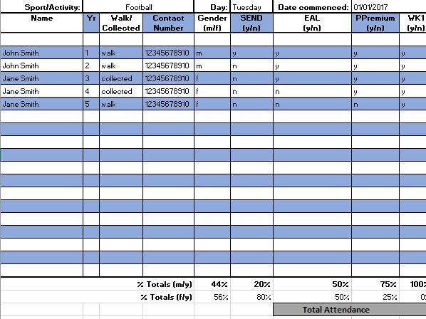 PE Funding and Attendance Calculator