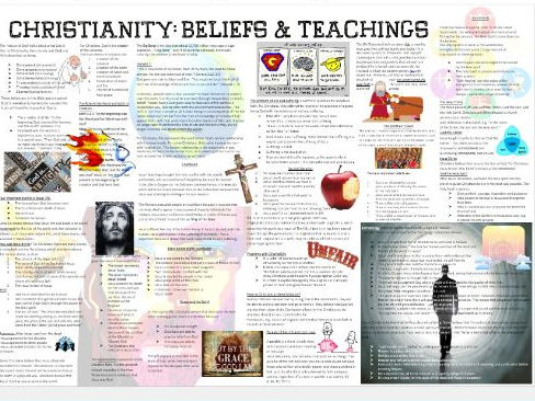 Christianity: Beliefs and Teachings A3 Learning Mat Revision Sheet
