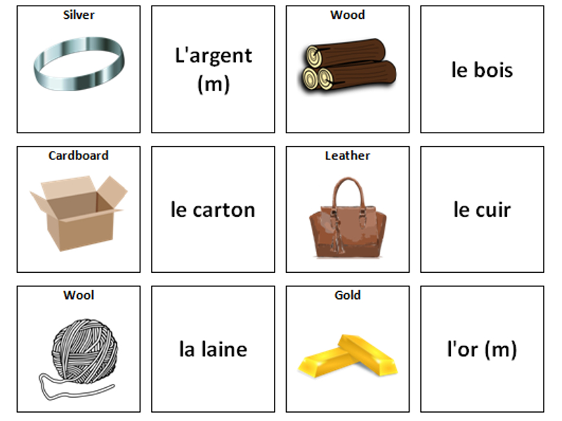 Materials: French Vocabulary Card Sort by ineedtoteachthat ...