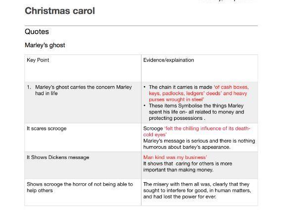 AQA Christmas Carol