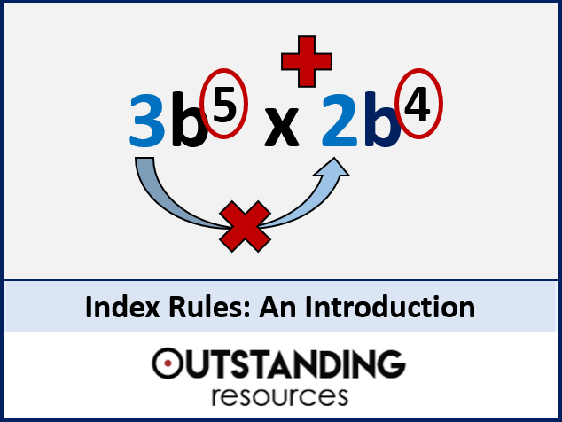 Index Rules 1 - An Introduction to Indices (+ Activity)