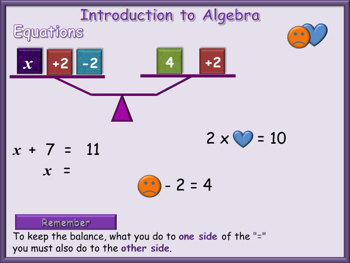 Introduction to Algebra equations animated PowerPoint + Worksheets Functional Skills L2 GCSE