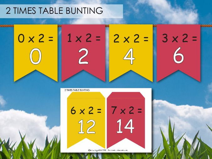 Times Table Bunting, 2 times table display banner