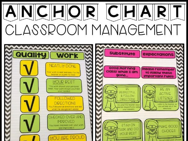 Anchor Chart Components (Classroom Management)