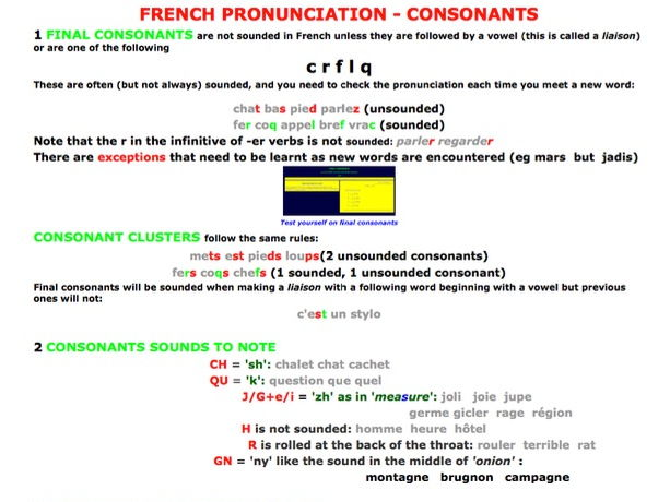 French Pronunciation: Consonants.  Web page with audio examples and games.