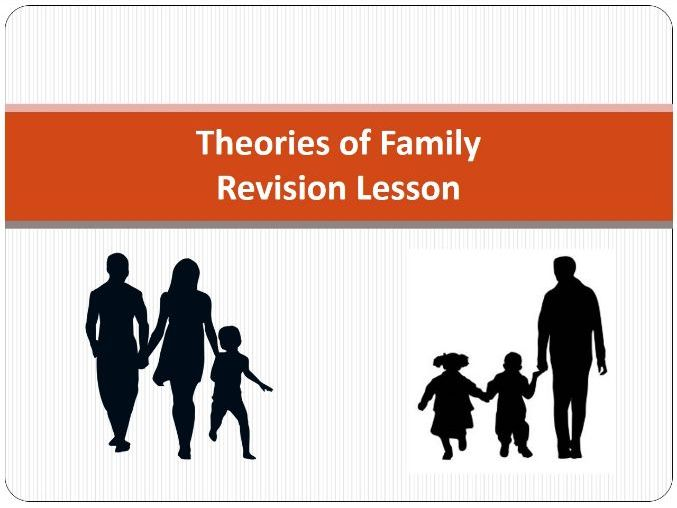 Theories of Family - A Level Sociology AQA