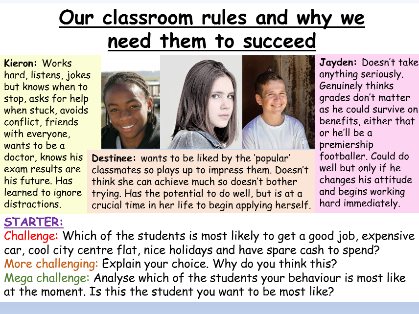 Behaviour Management: Classroom Rules