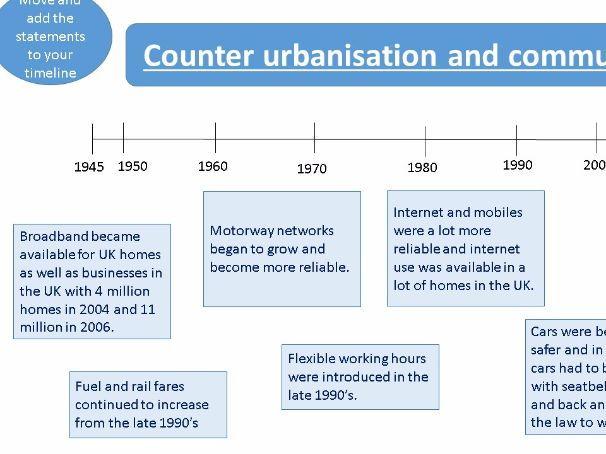 Counter urbanisation case study gcse maths