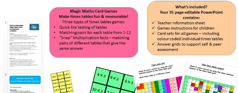 Magic Maths - Times Tables Cards Games