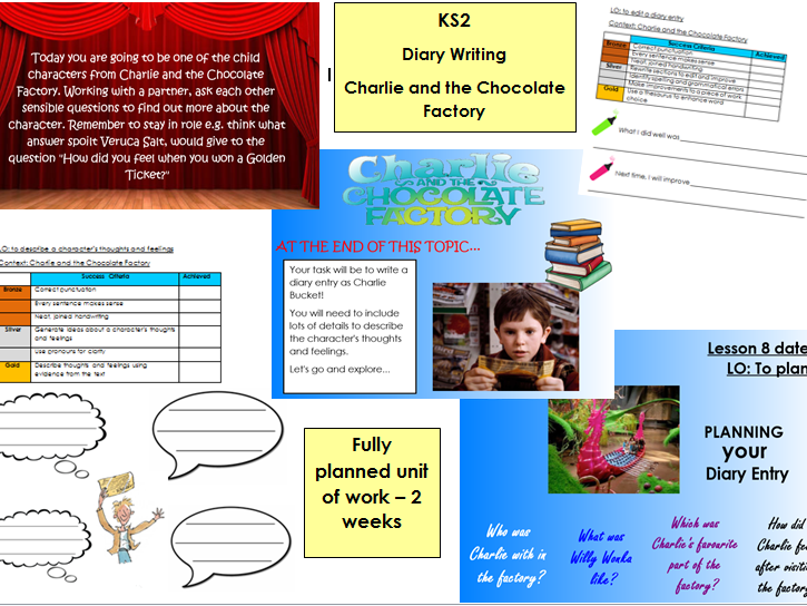 KS2 English - Diary Writing - Charlie and the Chocolate Factory