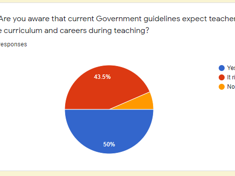 Staff Training Analysis (Careers)