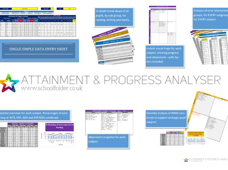 Data Analysis - Visual Maps - Tracking