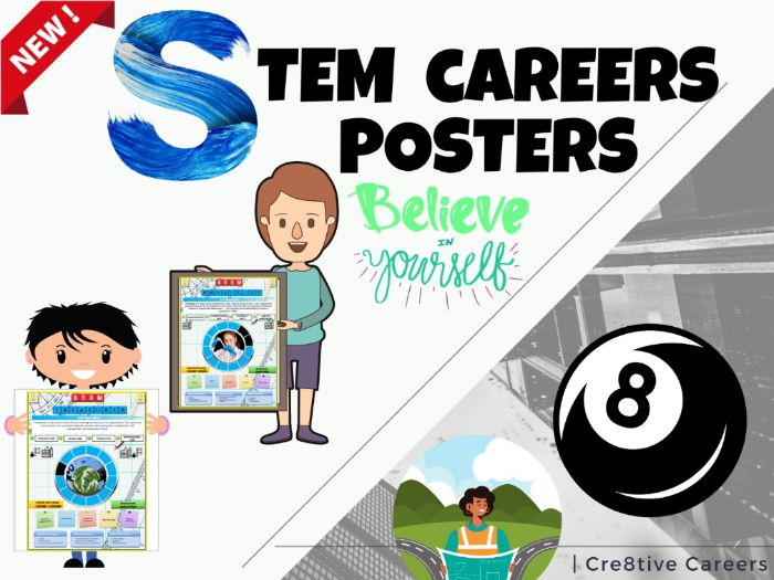 STEM Careers Posters