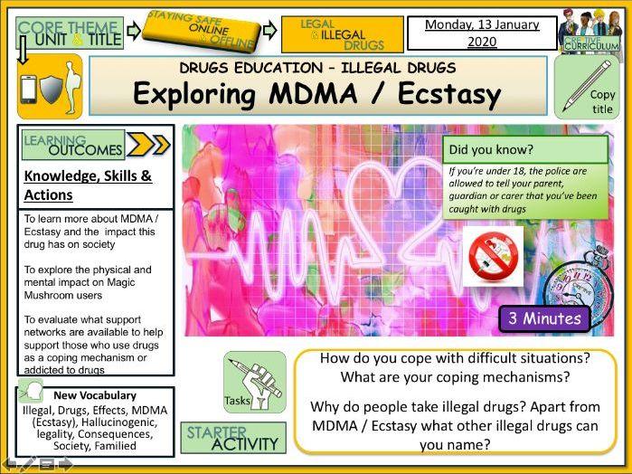 Drugs - MDMA + Ecstasy