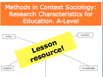Methods in Context Sociology: Research Characteristics for Education. A-Level Lesson Resource