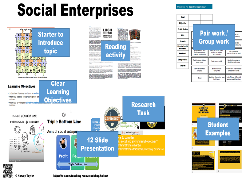 Social Enterprises -Full lesson -AS/A2/IB Diploma