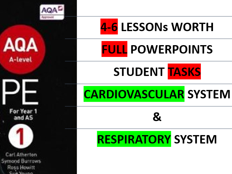 Cardiovascular and Respiratory System Lesson Powerpoints (NEW A Level PE)