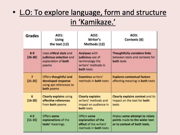 Kamikaze - GCSE English Lit Power & Conflict. (Lesson/context/annotations/challenge grid & analysis)