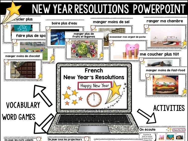 2021 French New Year's Resolution Worksheet and PowerPoint