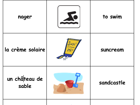 At the beach French flashcards