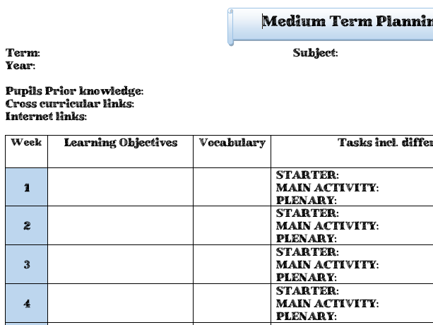 Medium Term Planning Template For Any Subject Editable Teaching Resources